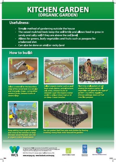 Poster Kitchen Garden Organic Garden Undp Climate Change Adaptation
