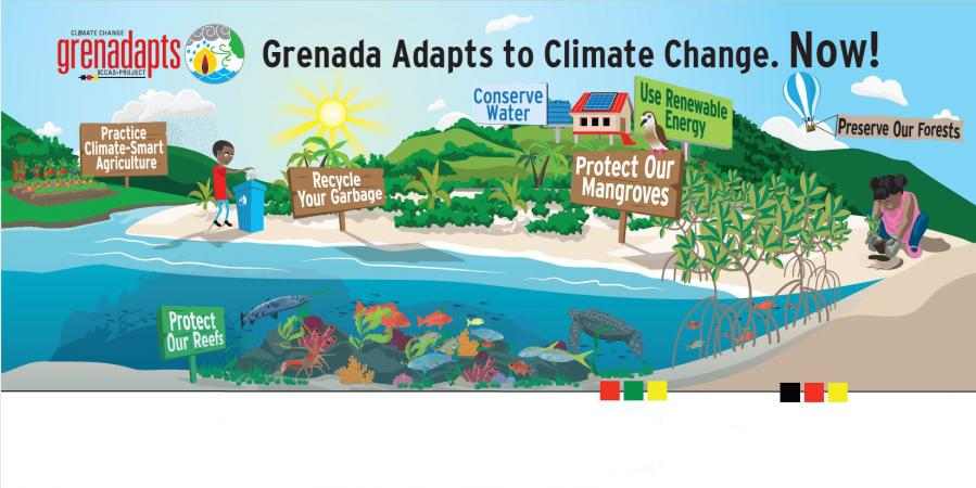 Integrated Climate Change Adaptation Strategies (ICCAS) in ...